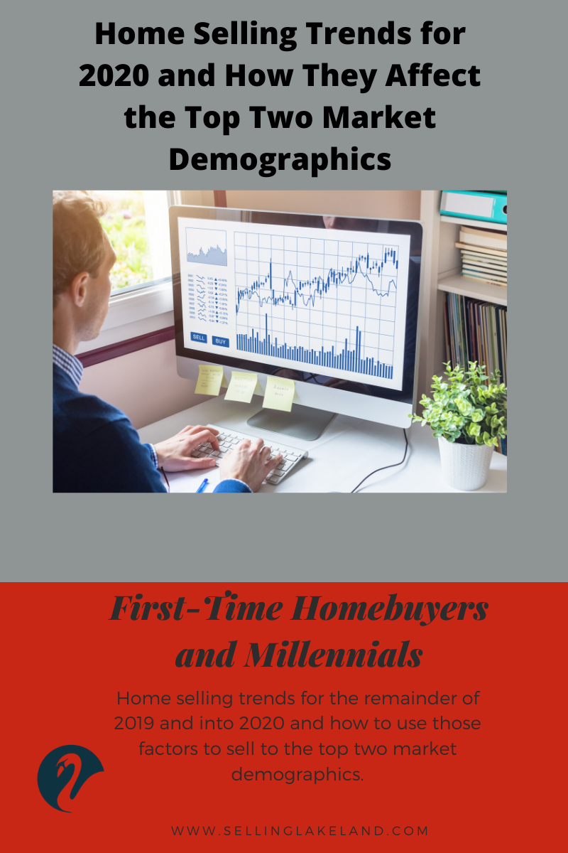 Home Selling Trends for 2020 for First Time Homebuyers and Millennials